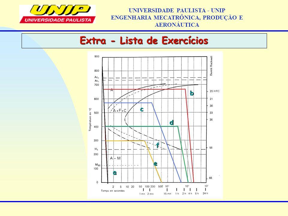 Extra - Lista de Exercícios UNIVERSIDADE PAULISTA - UNIP ENGENHARIA MECATRÔNICA, PRODUÇÃO E AERONÁUTICAa e b d c f
