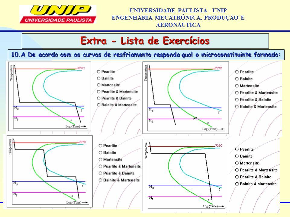 Extra - Lista de Exercícios UNIVERSIDADE PAULISTA - UNIP ENGENHARIA MECATRÔNICA, PRODUÇÃO E AERONÁUTICA 10.A De acordo com as curvas de resfriamento r