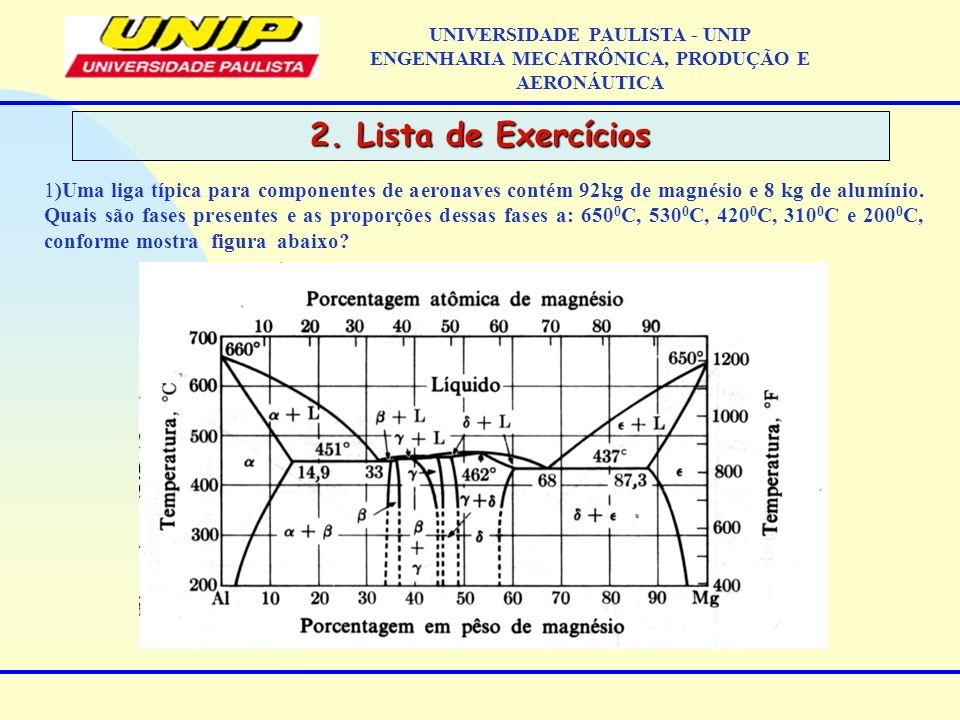 2. Lista de Exercícios UNIVERSIDADE PAULISTA - UNIP ENGENHARIA MECATRÔNICA, PRODUÇÃO E AERONÁUTICA 1 1)Uma liga típica para componentes de aeronaves c