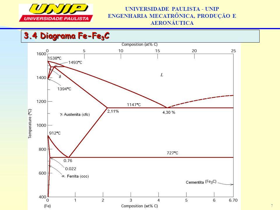 7 3.4 Diagrama Fe-Fe 3 C UNIVERSIDADE PAULISTA - UNIP ENGENHARIA MECATRÔNICA, PRODUÇÃO E AERONÁUTICA
