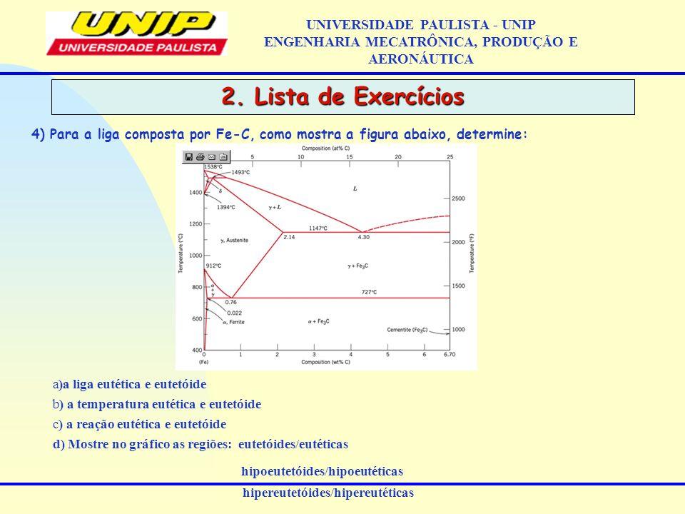 2. Lista de Exercícios UNIVERSIDADE PAULISTA - UNIP ENGENHARIA MECATRÔNICA, PRODUÇÃO E AERONÁUTICA 4) Para a liga composta por Fe-C, como mostra a fig
