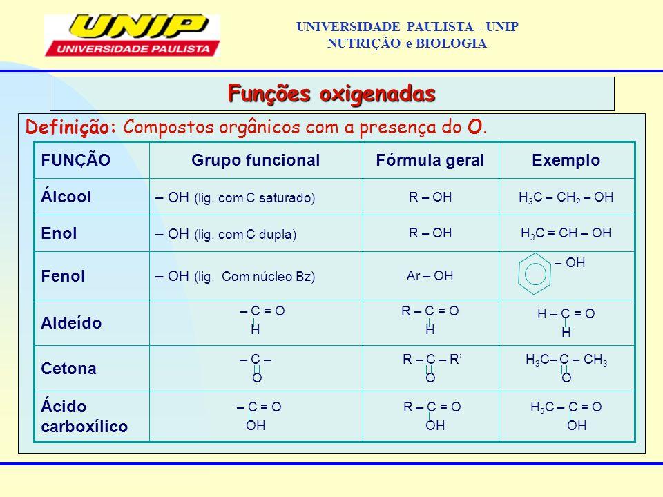 Definição: Compostos orgânicos com a presença do O. Funções oxigenadas H 3 C – C = O OH H 3 C– C – CH 3 O H – C = O H – OH H 3 C = CH – OH H 3 C – CH