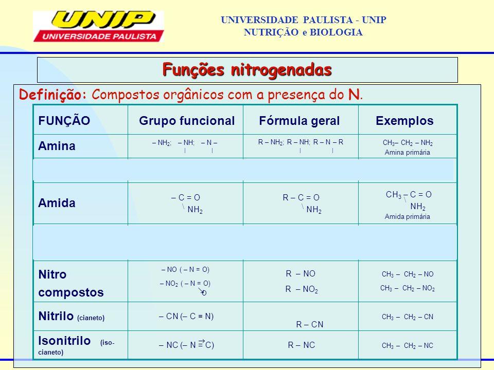 Definição: Compostos orgânicos com a presença do N. Funções nitrogenadas R – NH 2 ; R – NH; R – N – R Fórmula geral Amida Imida – NH 2 ; – NH; – N – G