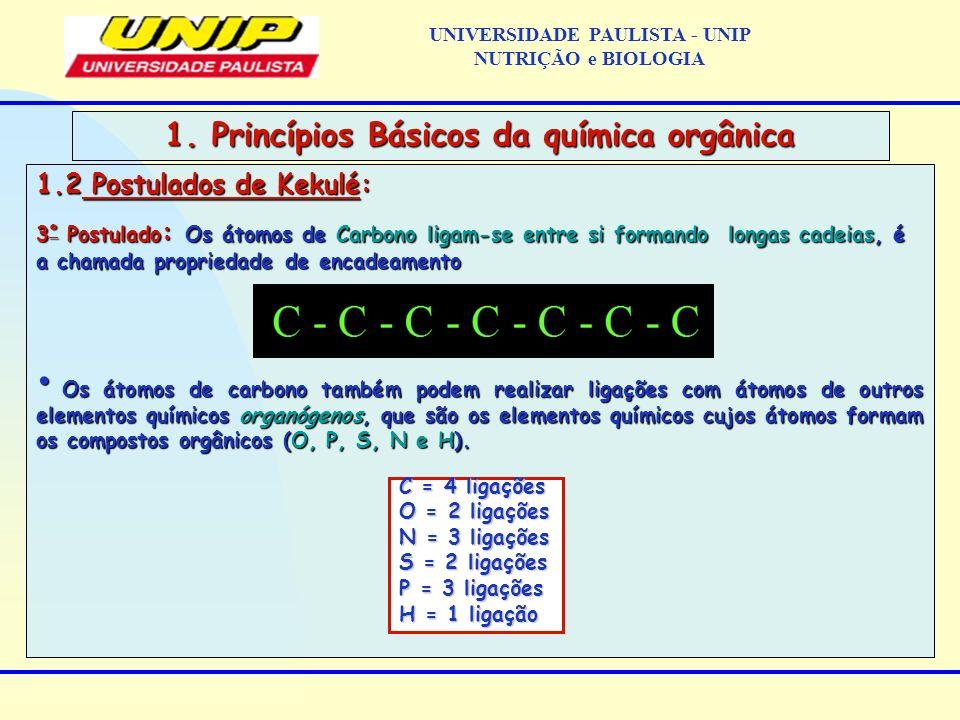 1.3.Tipos de ligação do carbono 1.4. Classificação dos carbono 1.