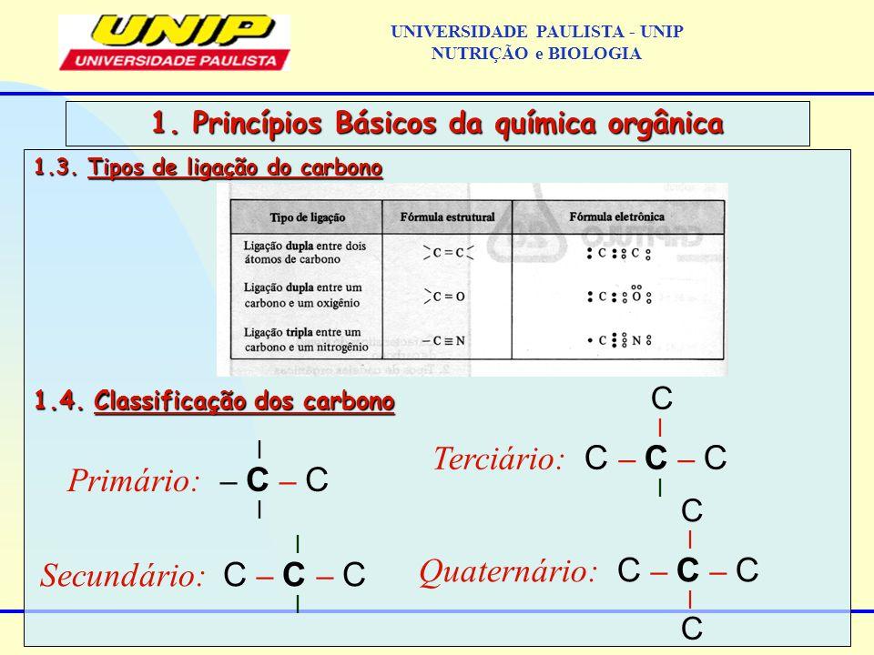 1.3. Tipos de ligação do carbono 1.4. Classificação dos carbono 1. Princípios Básicos da química orgânica l l Primário: – C – C l l Secundário: C – C