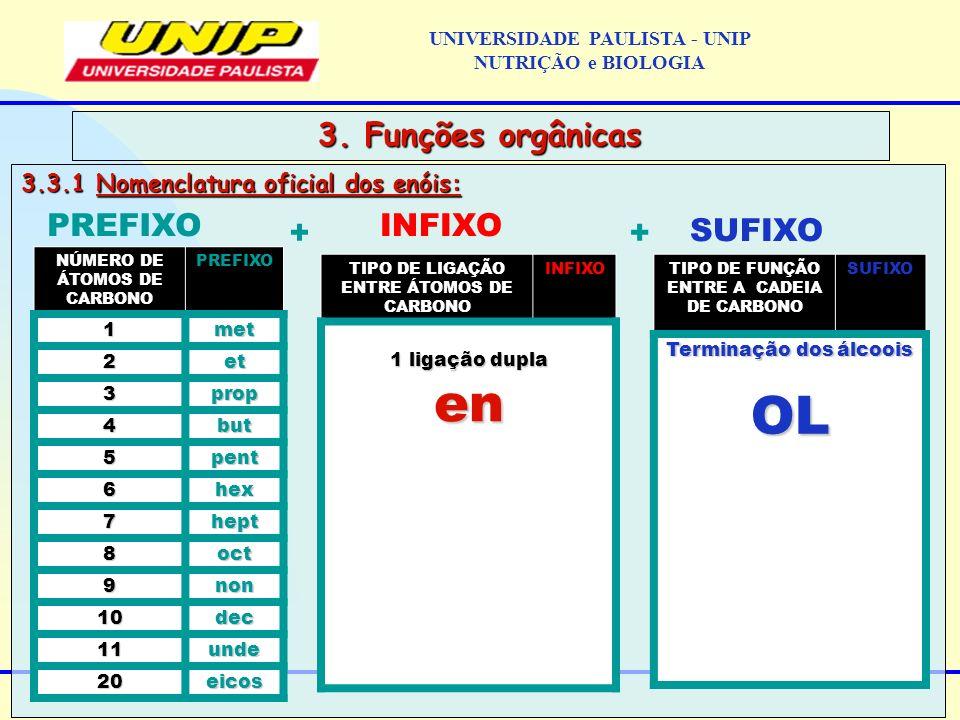 3.3.1 Nomenclatura oficial dos enóis: 3. Funções orgânicas PREFIXO + INFIXO + SUFIXO NÚMERO DE ÁTOMOS DE CARBONO PREFIXO 1met 2et 3prop 4but 5pent 6he
