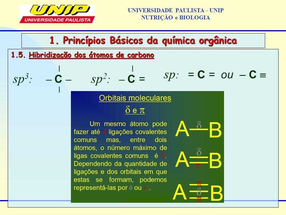 1.5. Hibridização dos átomos de carbono 1. Princípios Básicos da química orgânica l l sp 3 : – C – l sp 2 : – C = sp : = C = ou – C UNIVERSIDADE PAULI