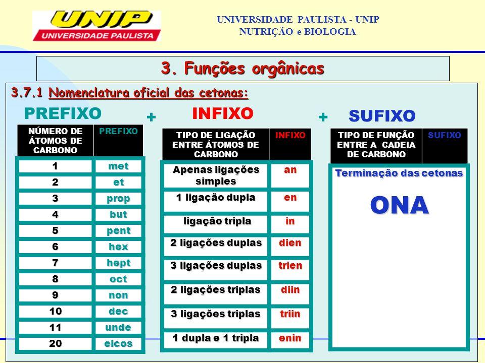 3.7.1 Nomenclatura oficial das cetonas: 3. Funções orgânicas PREFIXO + INFIXO + SUFIXO NÚMERO DE ÁTOMOS DE CARBONO PREFIXO 1met 2et 3prop 4but 5pent 6