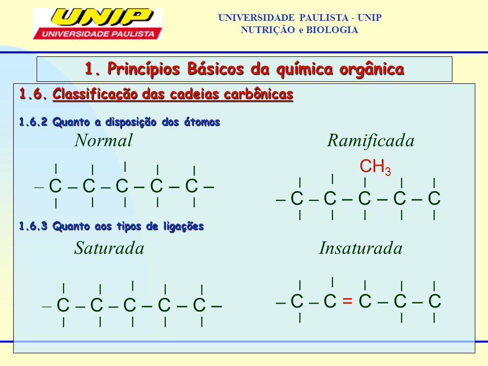 1.6. Classificação das cadeias carbônicas 1.6.2 Quanto a disposição dos átomos 1.6.3 Quanto aos tipos de ligações 1. Princípios Básicos da química org