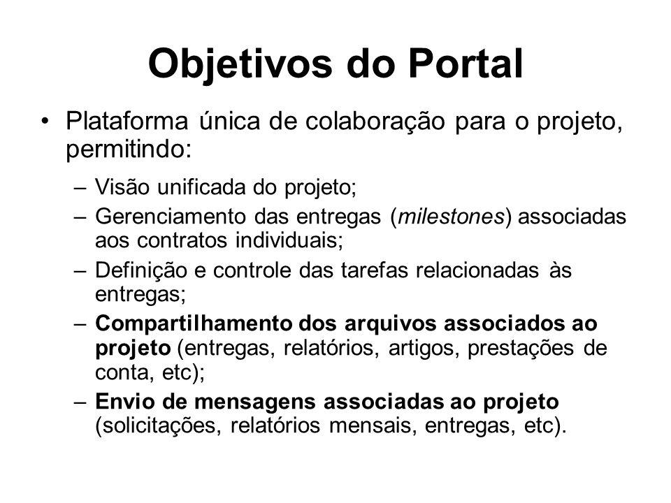 Objetivos do Portal Plataforma única de colaboração para o projeto, permitindo: –Visão unificada do projeto; –Gerenciamento das entregas (milestones)