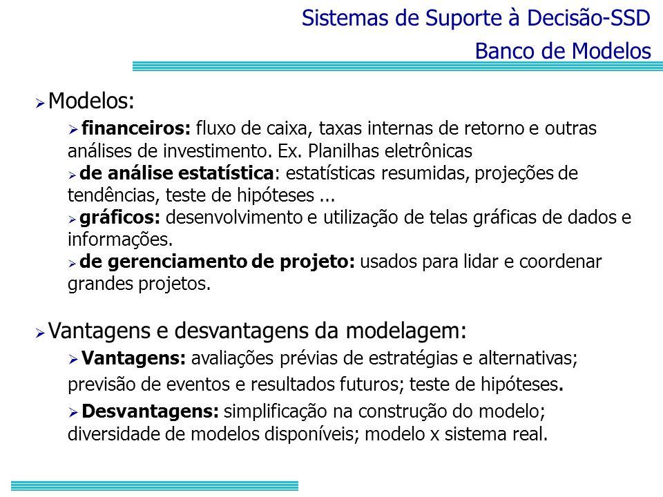 Sistemas de Suporte à Decisão-SSD Banco de Modelos Modelos: financeiros: fluxo de caixa, taxas internas de retorno e outras análises de investimento.