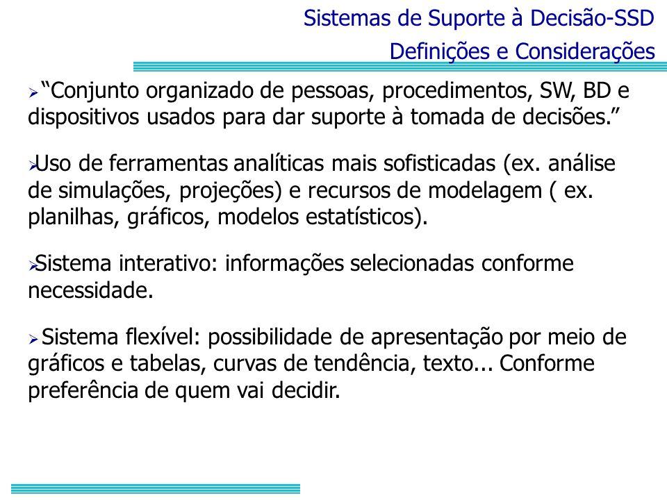 Sistemas de Suporte à Decisão-SSD Definições e Considerações Conjunto organizado de pessoas, procedimentos, SW, BD e dispositivos usados para dar supo