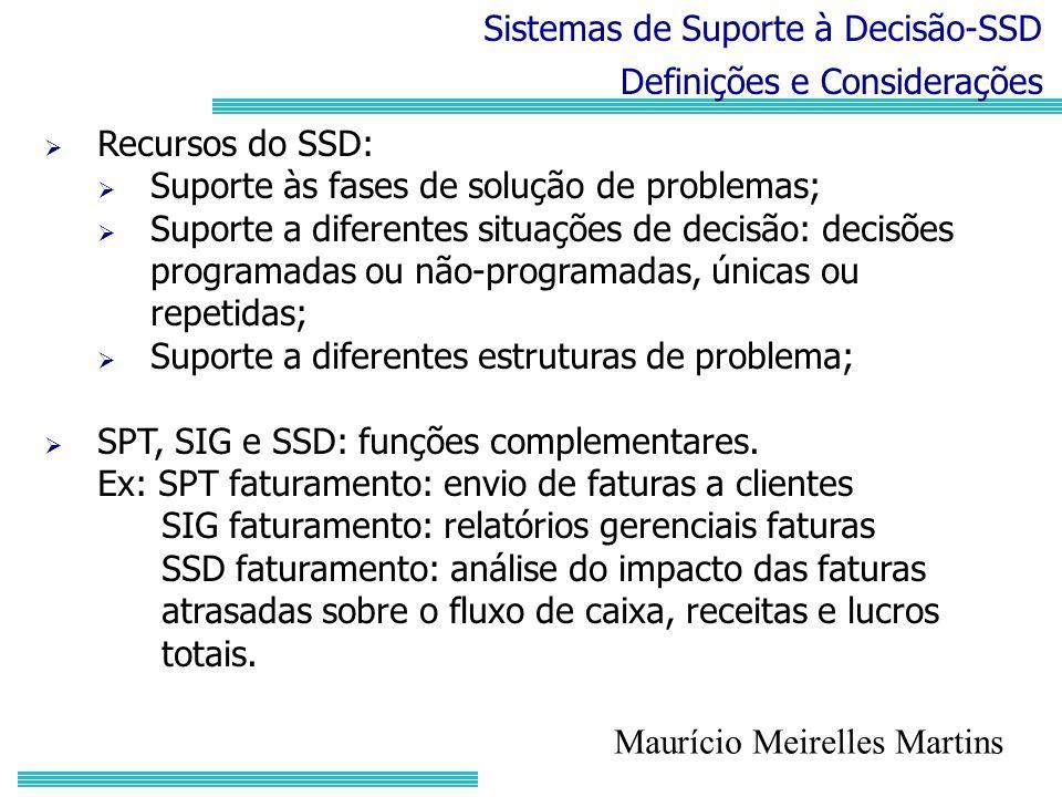 Sistemas de Suporte à Decisão-SSD Definições e Considerações Recursos do SSD: Suporte às fases de solução de problemas; Suporte a diferentes situações