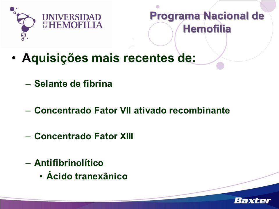 Programa Nacional de Hemofilia Aquisições mais recentes de: –Selante de fibrina –Concentrado Fator VII ativado recombinante –Concentrado Fator XIII –A