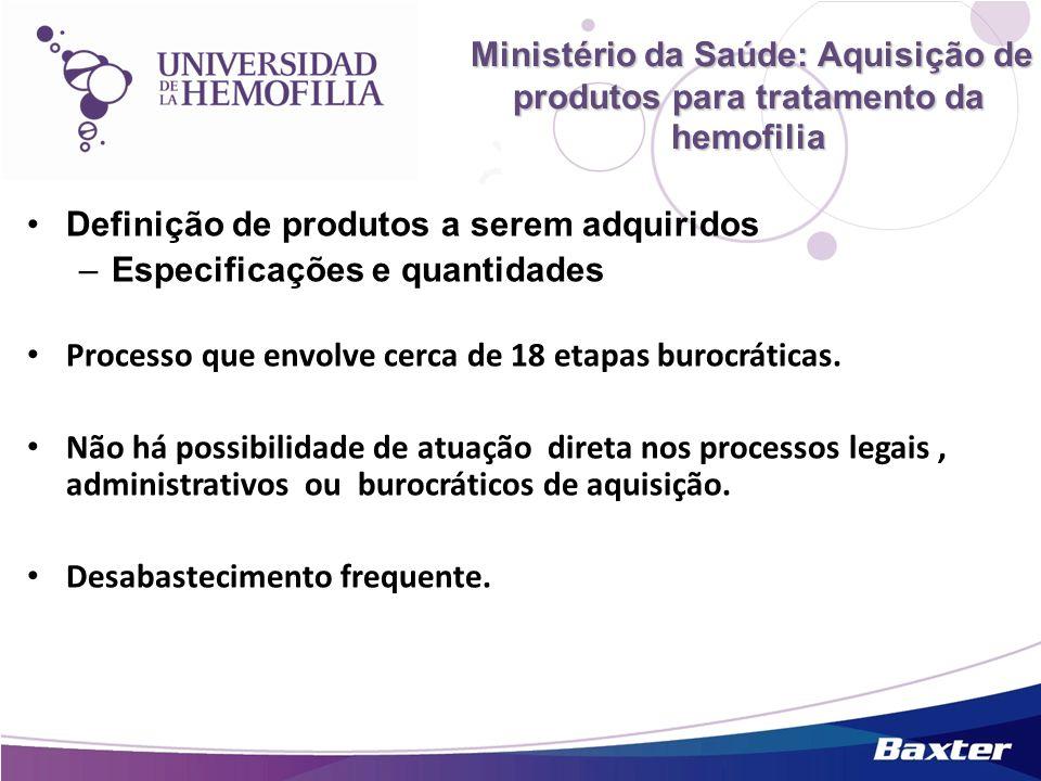 Ministério da Saúde: Aquisição de produtos para tratamento da hemofilia Definição de produtos a serem adquiridos –Especificações e quantidades Process