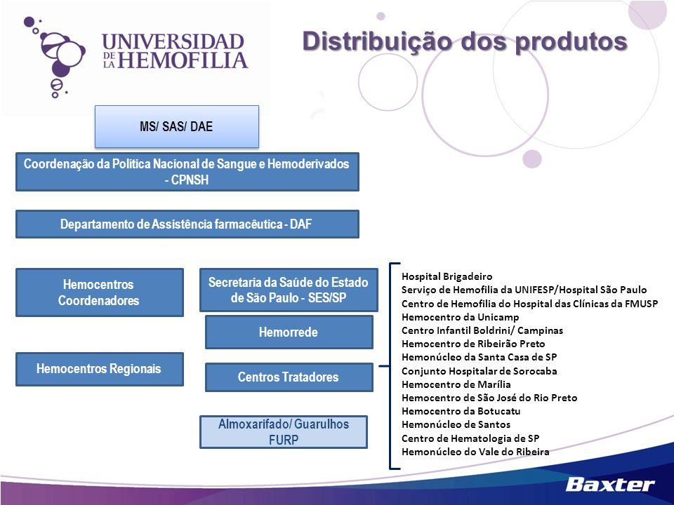 MS/ SAS/ DAE Hemocentros Regionais Secretaria da Saúde do Estado de São Paulo - SES/SP Centros Tratadores Hemorrede Almoxarifado/ Guarulhos FURP Coord
