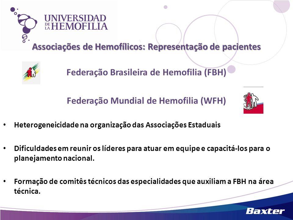 Associações de Hemofílicos: Representação de pacientes Federação Brasileira de Hemofilia (FBH) Federação Mundial de Hemofilia (WFH) Heterogeneicidade