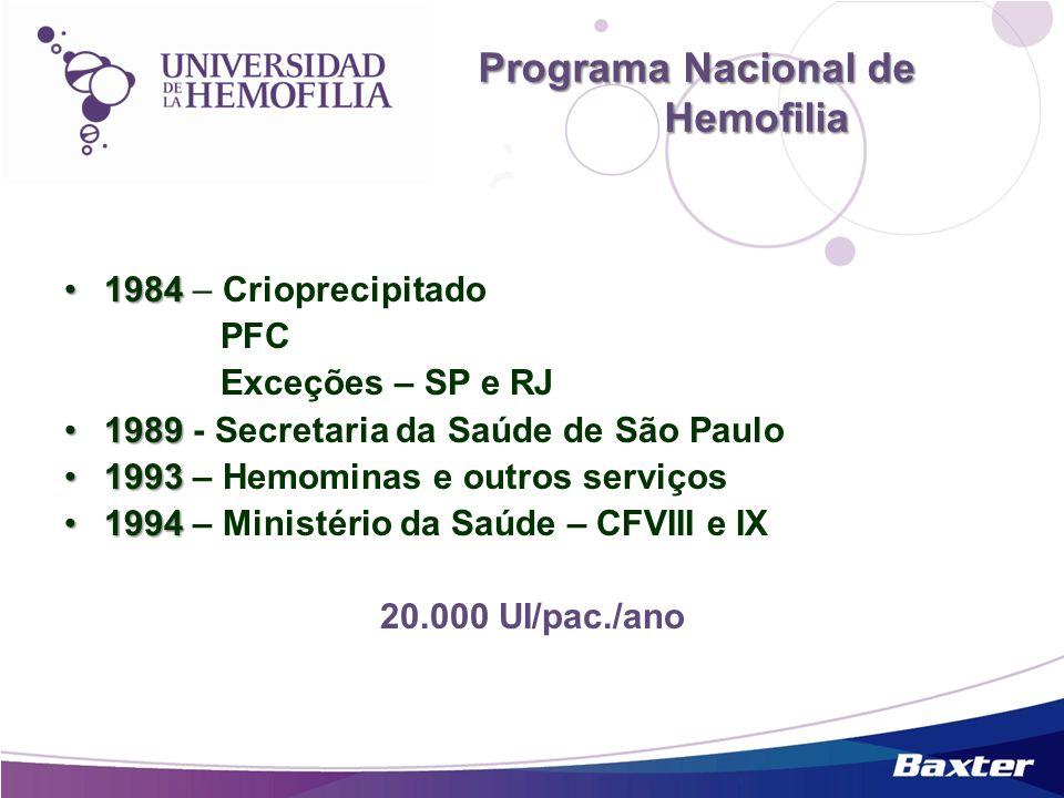 Programa Nacional de Hemofilia 19841984 – Crioprecipitado PFC Exceções – SP e RJ 19891989 - Secretaria da Saúde de São Paulo 19931993 – Hemominas e ou