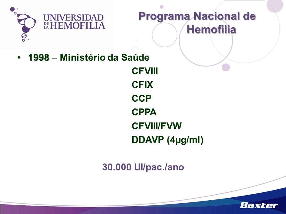 Programa Nacional de Hemofilia 19981998 – Ministério da Saúde CFVIII CFIX CCP CPPA CFVIII/FVW DDAVP (4µg/ml) 30.000 UI/pac./ano