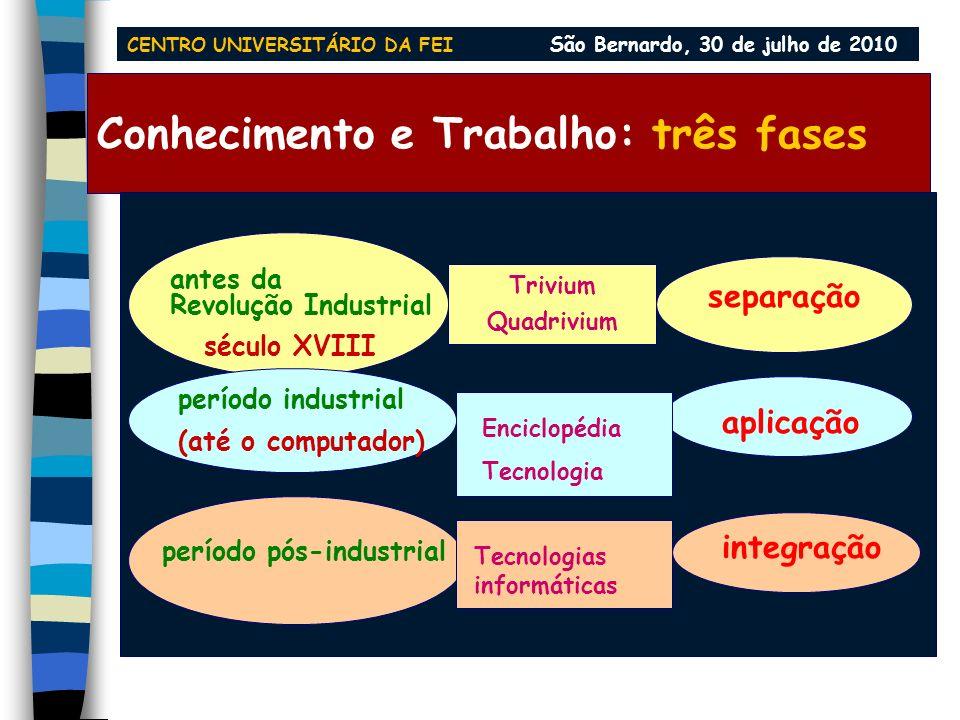 Conhecimento tácito / explícito: dinâmicas de aprendizagem explícito tácito educação cultura disciplinas competênciascompetências combinação/articulaç