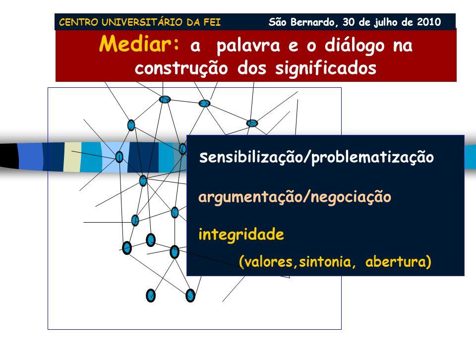 Ação do Professor: simetrias e assimetrias mapear fabular mediar tecer CENTRO UNIVERSITÁRIO DA FEI São Bernardo, 30 de julho de 2010