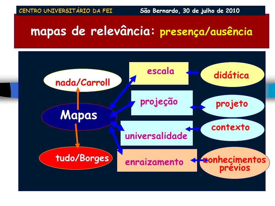 Tecer significados: redes x cadeias centros de interesse metamorfose múltiplos percursos formação permanente decomposição pré-requisitos seriação form