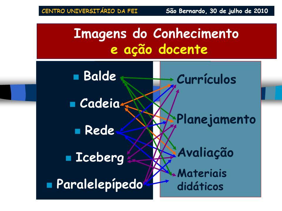 Autoridade na ação do professor mediação (juiz) tecedura (mestre) fabulação (pai) mapeamento (chefe) autoridade tolerância CENTRO UNIVERSITÁRIO DA FEI São Bernardo, 30 de julho de 2010