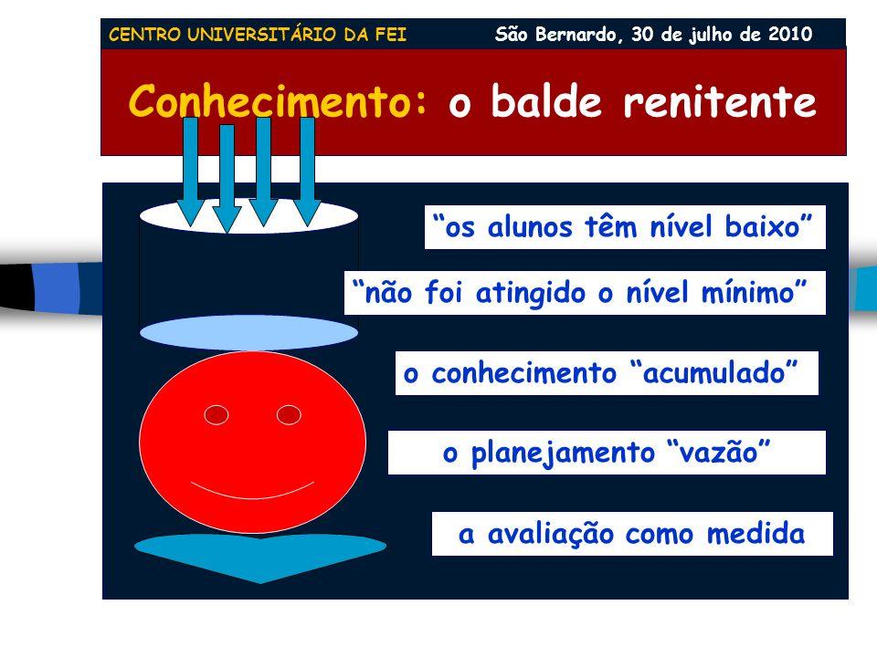 Conhecimento: o balde renitente os alunos têm nível baixo não foi atingido o nível mínimo o conhecimento acumulado o planejamento vazão a avaliação como medida CENTRO UNIVERSITÁRIO DA FEI São Bernardo, 30 de julho de 2010