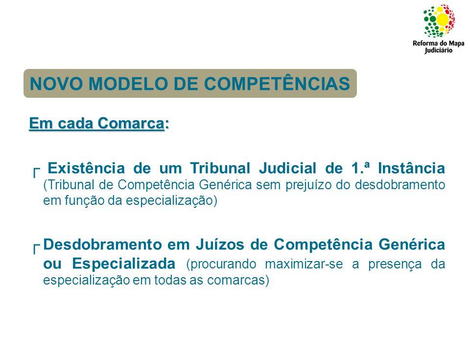 É eliminada: A distinção entre Tribunais de Competência Específica e de Competência Especializada.