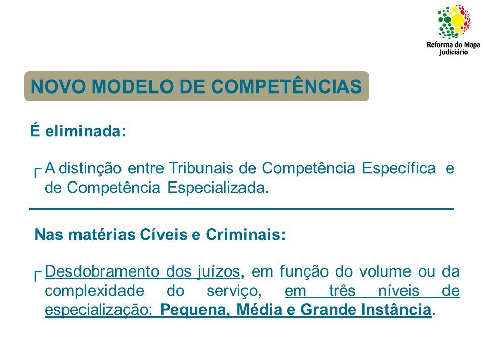 É criada: Uma ampla variedade de Juízos de Competência Especializada: NOVO MODELO DE COMPETÊNCIAS Marítimos; Execução de Penas; Execução; Juízos de Instância Cível; Juízos de Instância Criminal.