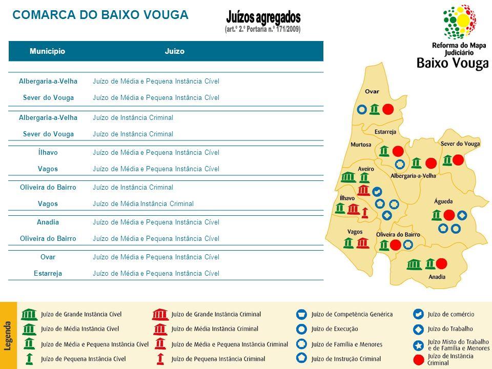 COMARCA DO ALENTEJO LITORAL COMARCA DA GRANDE LISBOA NOROESTE COMARCA DO BAIXO VOUGA