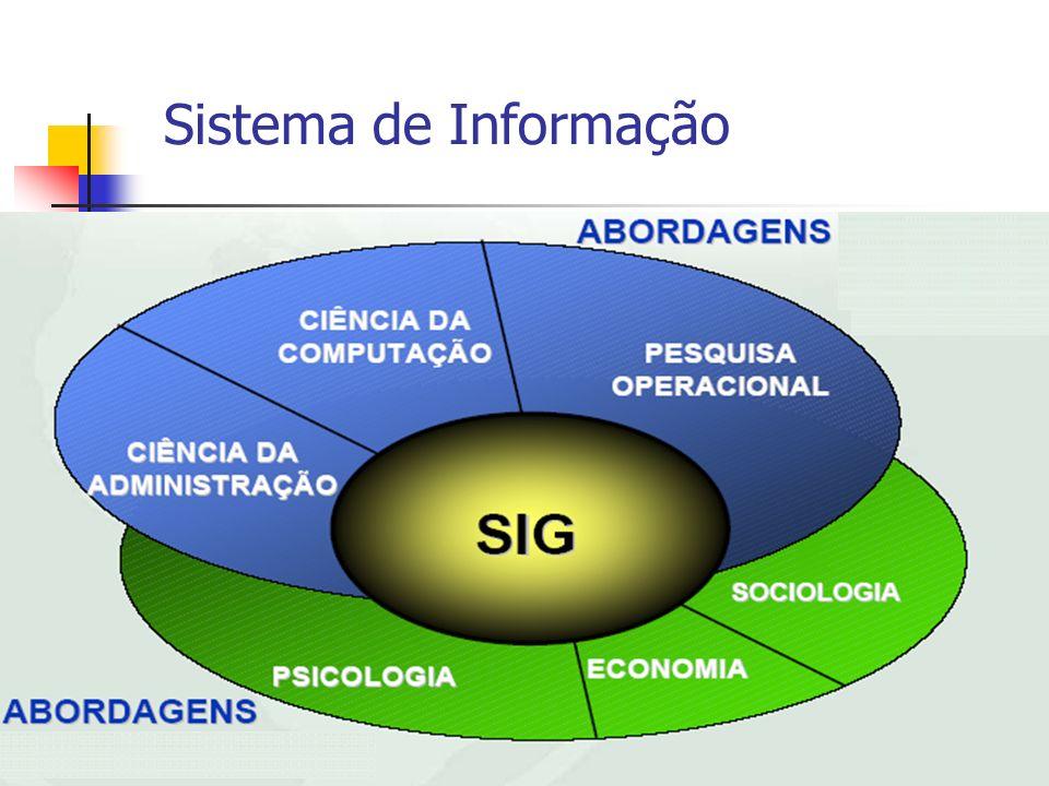 15 Sistema de Informação
