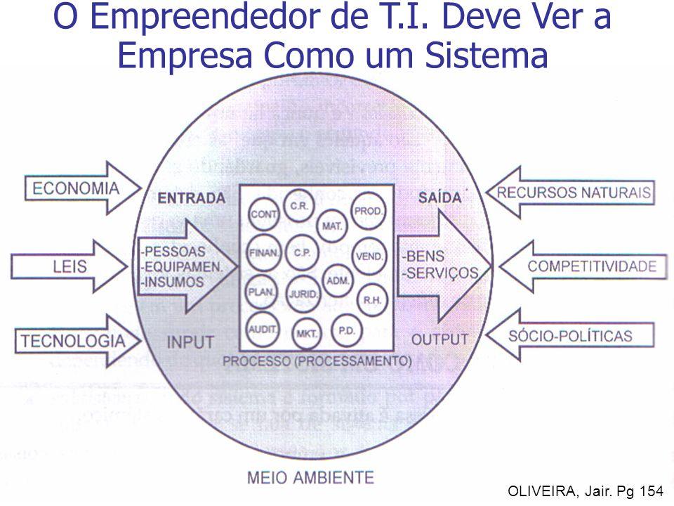 16 OLIVEIRA, Jair. Pg 154 O Empreendedor de T.I. Deve Ver a Empresa Como um Sistema