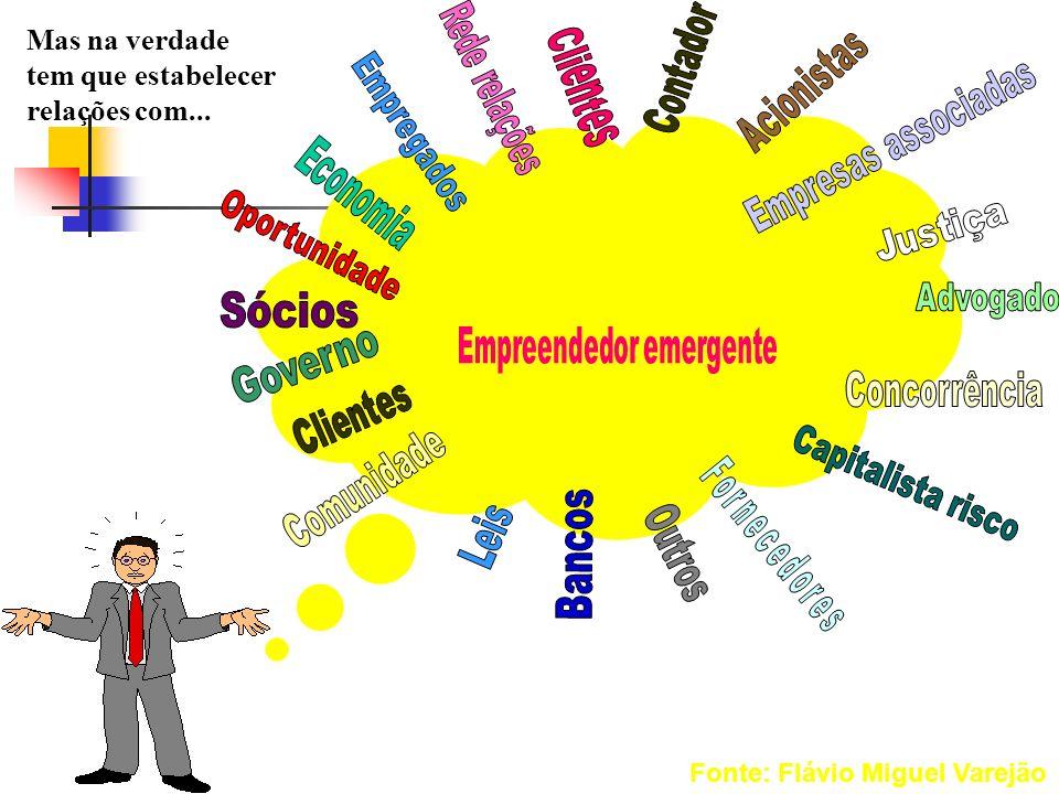 Mas na verdade tem que estabelecer relações com... Fonte: Flávio Miguel Varejão