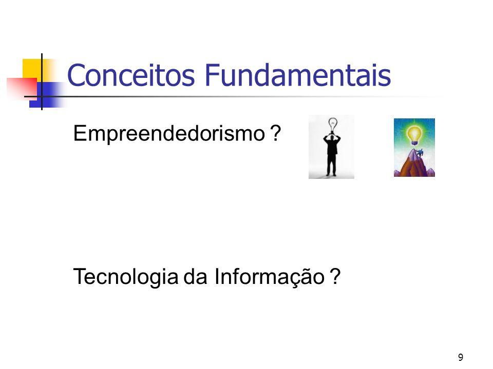 9 Conceitos Fundamentais Empreendedorismo ? Tecnologia da Informação ?