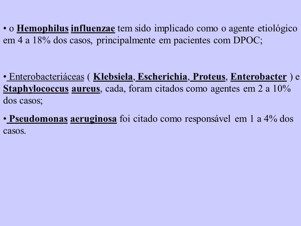 o Hemophilus influenzae tem sido implicado como o agente etiológico em 4 a 18% dos casos, principalmente em pacientes com DPOC; Enterobacteriáceas ( K