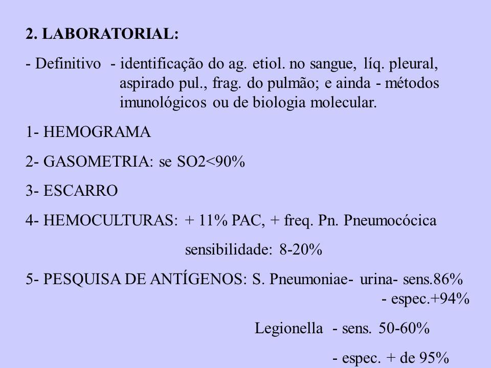 2. LABORATORIAL: - Definitivo - identificação do ag. etiol. no sangue, líq. pleural, aspirado pul., frag. do pulmão; e ainda - métodos imunológicos ou