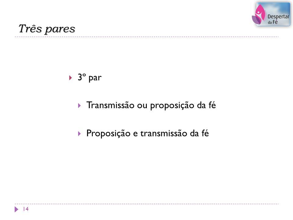 Três pares 3º par Transmissão ou proposição da fé Proposição e transmissão da fé 14