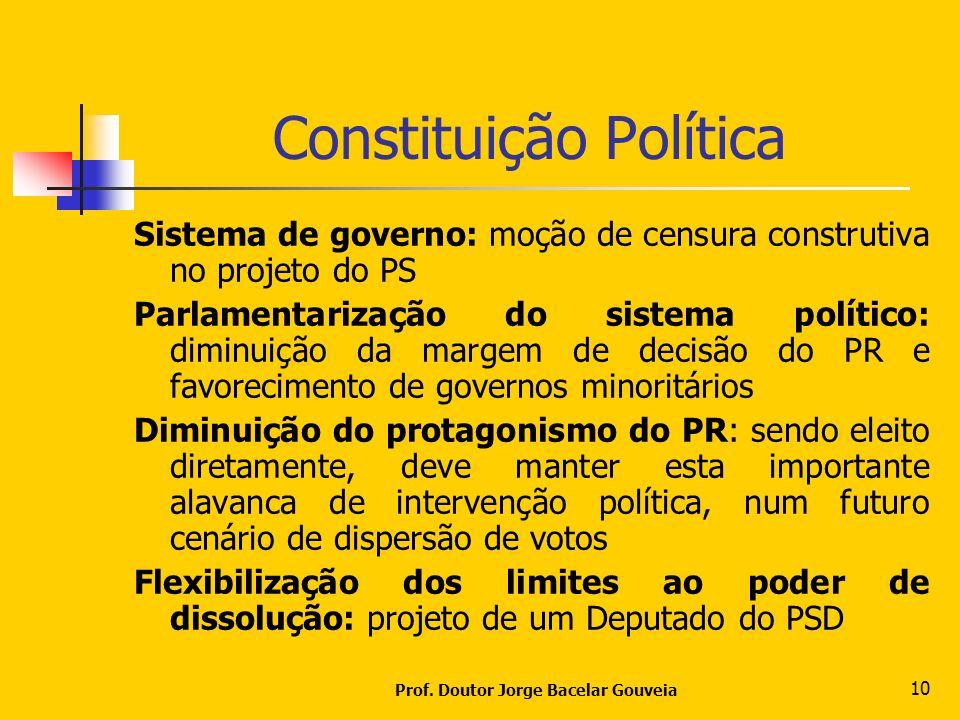 Prof. Doutor Jorge Bacelar Gouveia 10 Constituição Política Sistema de governo: moção de censura construtiva no projeto do PS Parlamentarização do sis