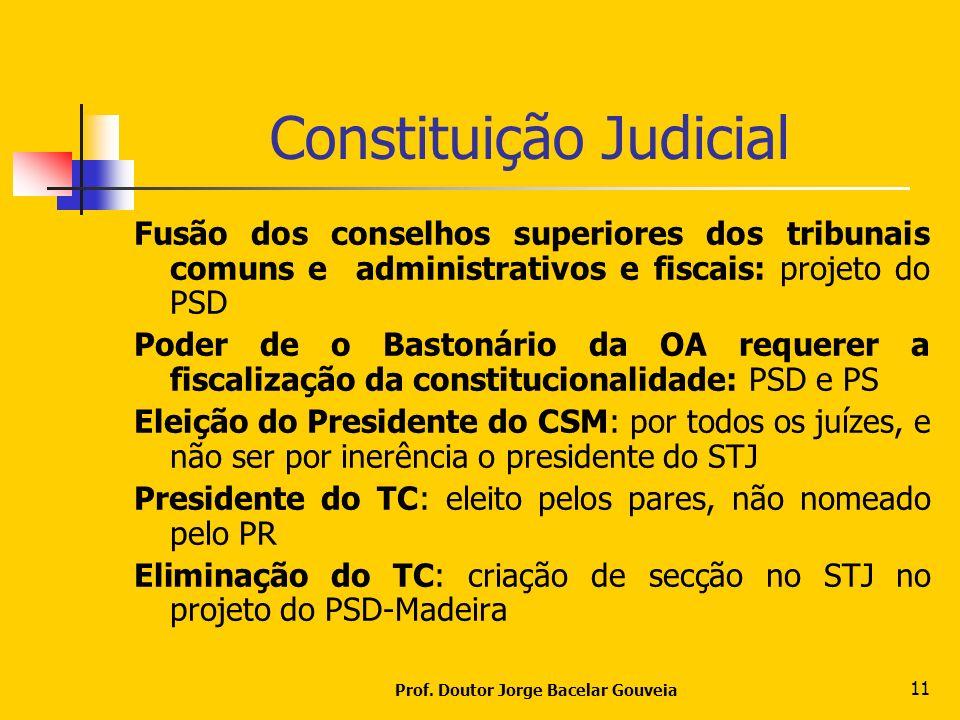 Prof. Doutor Jorge Bacelar Gouveia 11 Constituição Judicial Fusão dos conselhos superiores dos tribunais comuns e administrativos e fiscais: projeto d
