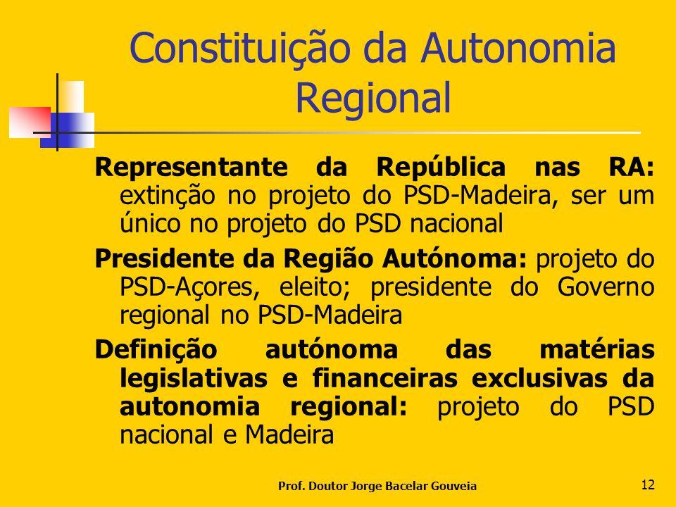 Prof. Doutor Jorge Bacelar Gouveia 12 Constituição da Autonomia Regional Representante da República nas RA: extinção no projeto do PSD-Madeira, ser um