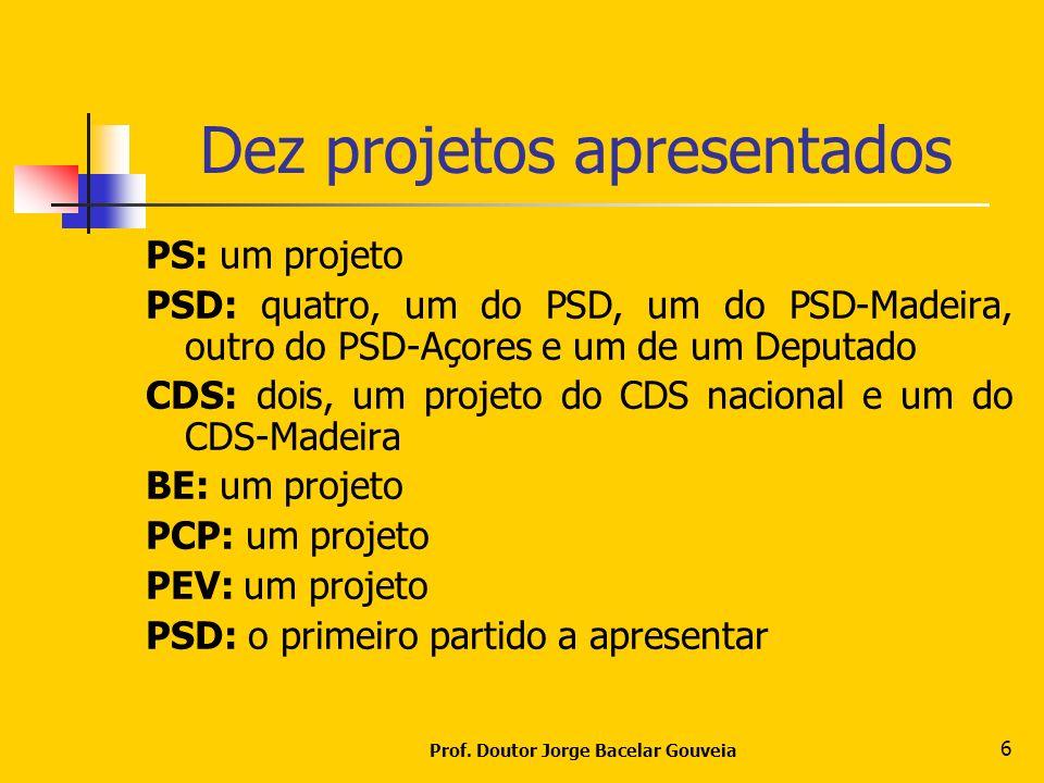 Prof. Doutor Jorge Bacelar Gouveia 6 Dez projetos apresentados PS: um projeto PSD: quatro, um do PSD, um do PSD-Madeira, outro do PSD-Açores e um de u