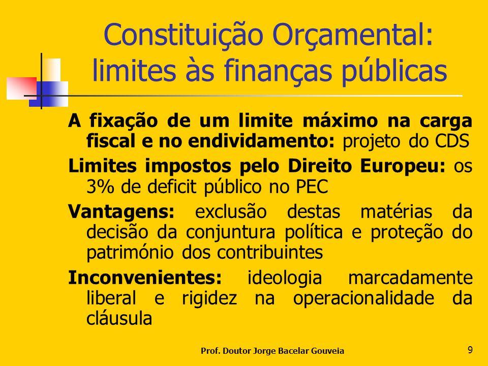 Prof. Doutor Jorge Bacelar Gouveia 9 Constituição Orçamental: limites às finanças públicas A fixação de um limite máximo na carga fiscal e no endivida