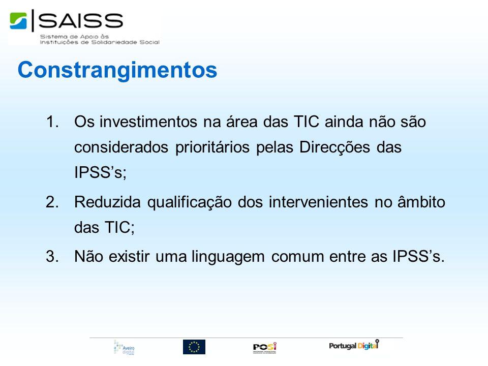 Constrangimentos 1.Os investimentos na área das TIC ainda não são considerados prioritários pelas Direcções das IPSSs; 2.Reduzida qualificação dos int