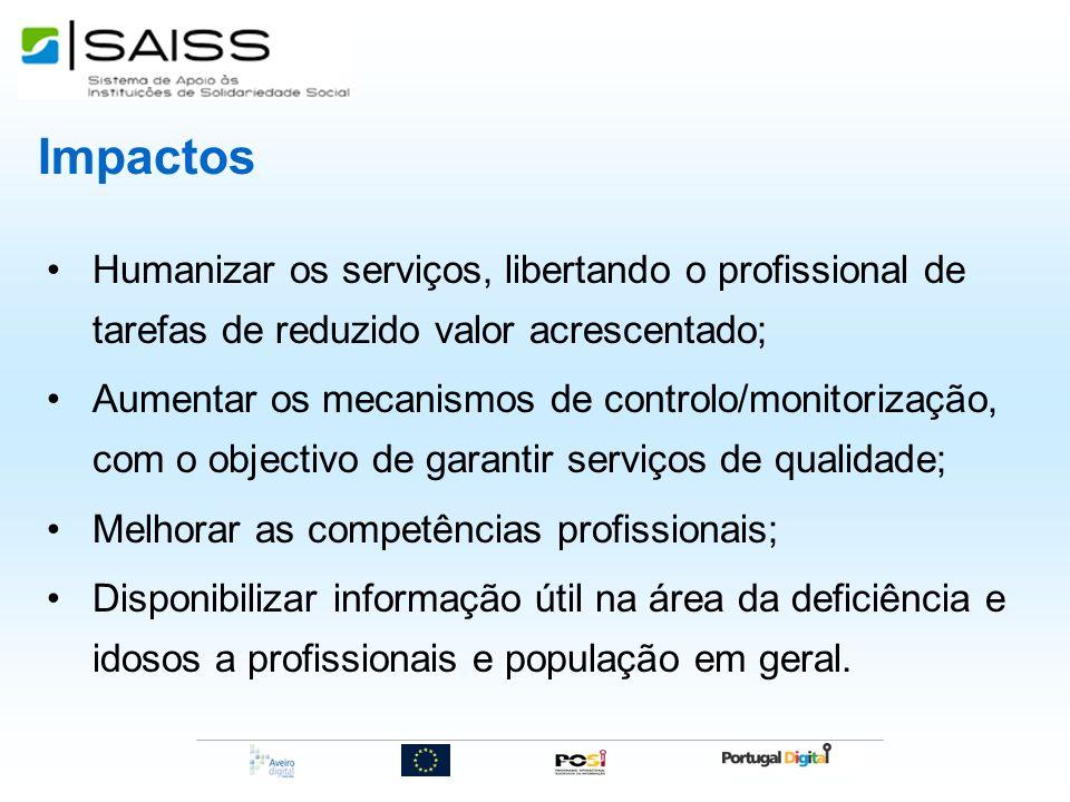 Impactos Humanizar os serviços, libertando o profissional de tarefas de reduzido valor acrescentado; Aumentar os mecanismos de controlo/monitorização,