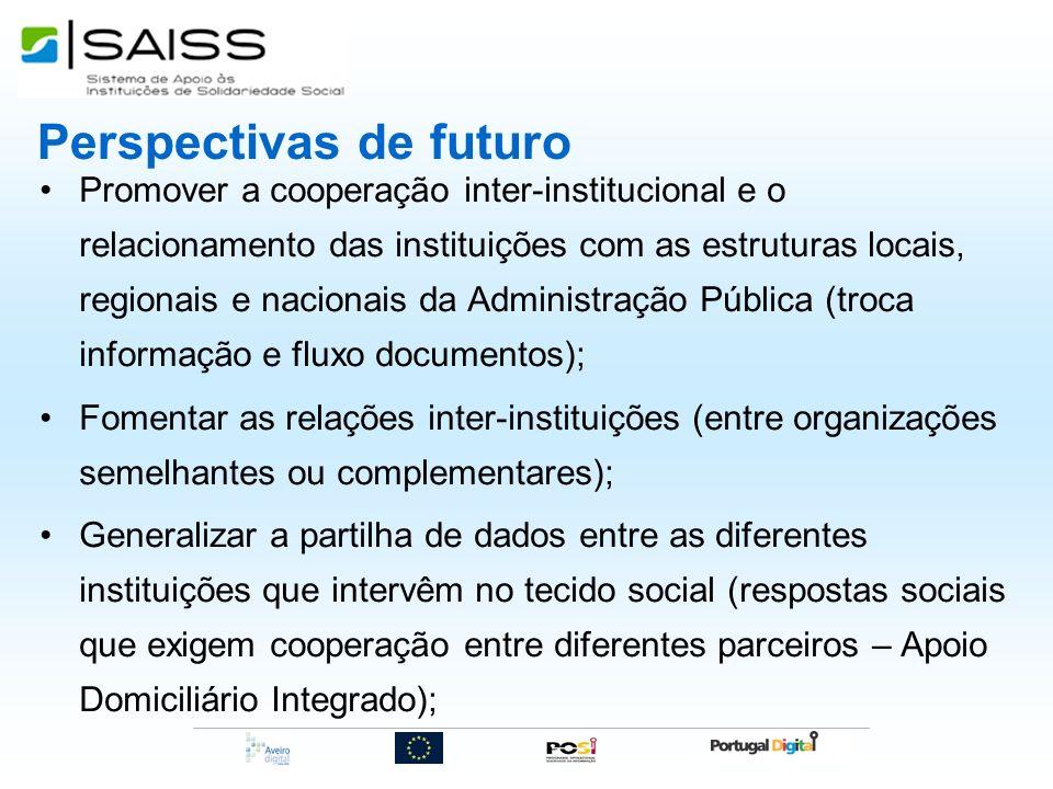 Perspectivas de futuro Promover a cooperação inter-institucional e o relacionamento das instituições com as estruturas locais, regionais e nacionais d