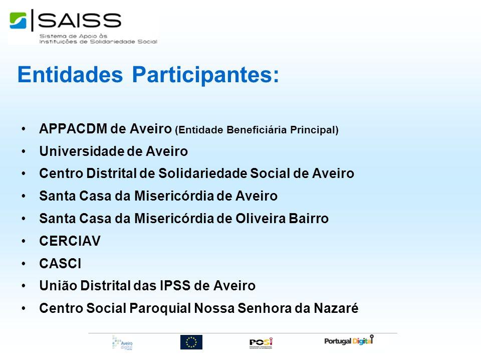 Entidades Participantes: APPACDM de Aveiro (Entidade Beneficiária Principal) Universidade de Aveiro Centro Distrital de Solidariedade Social de Aveiro