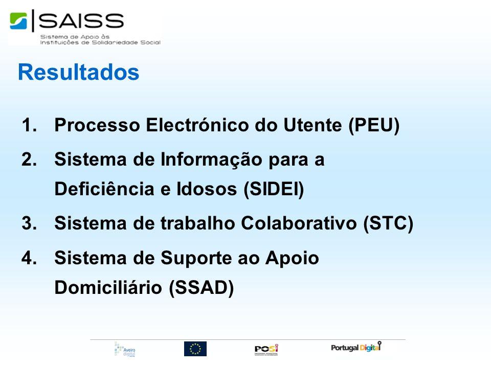 Resultados 1.Processo Electrónico do Utente (PEU) 2.Sistema de Informação para a Deficiência e Idosos (SIDEI) 3.Sistema de trabalho Colaborativo (STC)