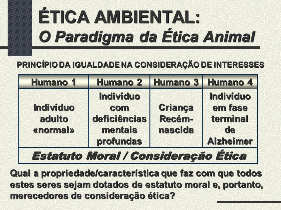 ÉTICA AMBIENTAL: O Paradigma da Ética Animal R:Pessoaseres racionais e autoconscientes) como critério de consideração ética.