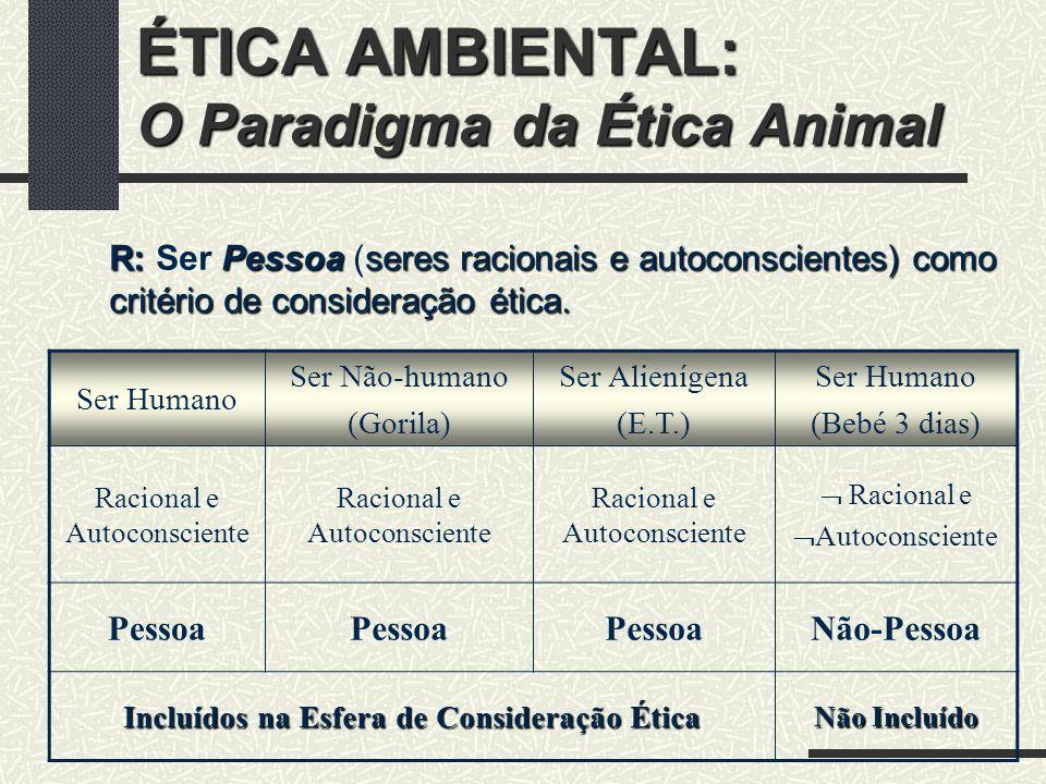 ÉTICA AMBIENTAL: O Paradigma da Ética Animal Conclusão 1Ser HumanoPessoa Conclusão 1: Os conceitos de Ser Humano e Pessoa não são necessariamente idênticos.